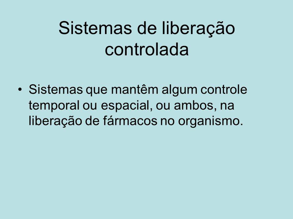 Sistemas de liberação controlada