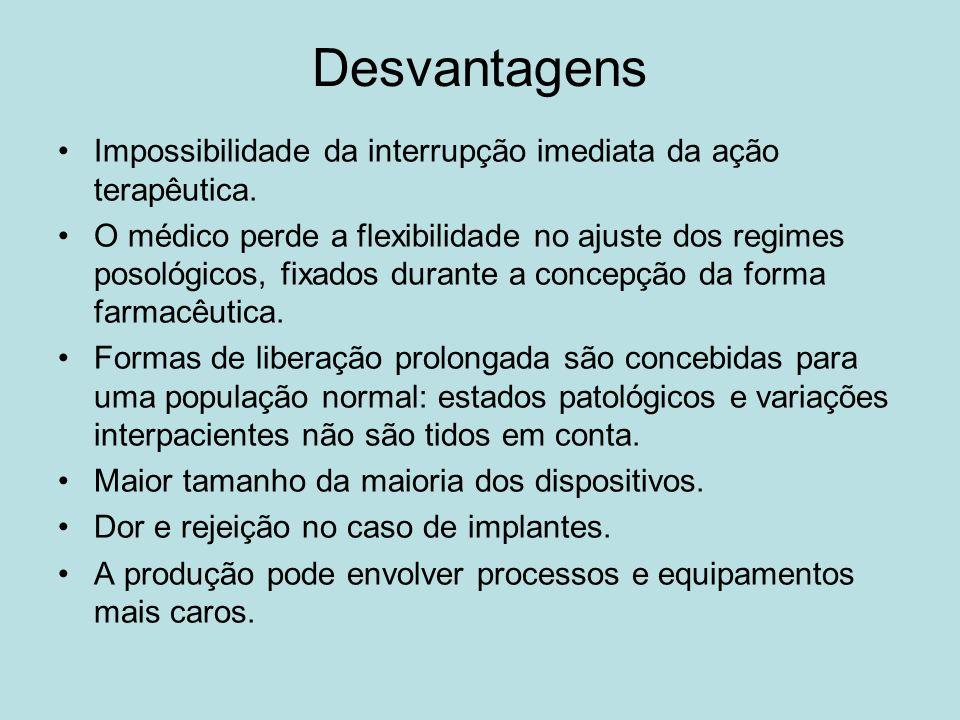 Desvantagens Impossibilidade da interrupção imediata da ação terapêutica.