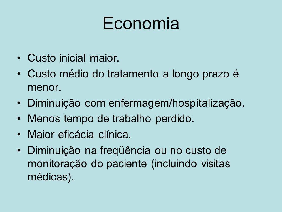 Economia Custo inicial maior.