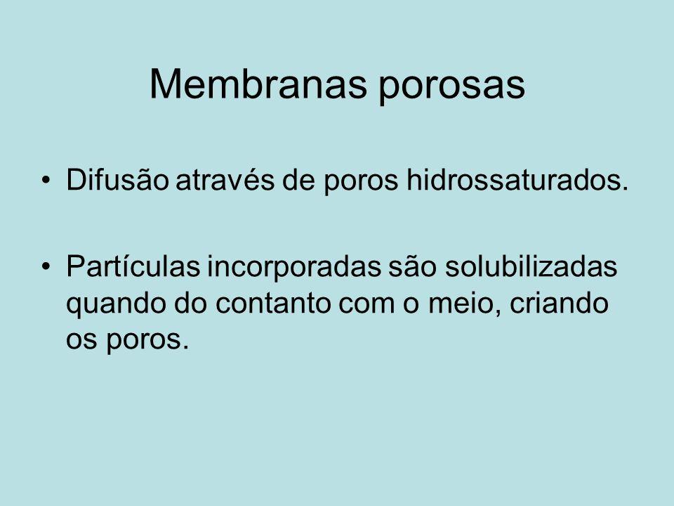 Membranas porosas Difusão através de poros hidrossaturados.
