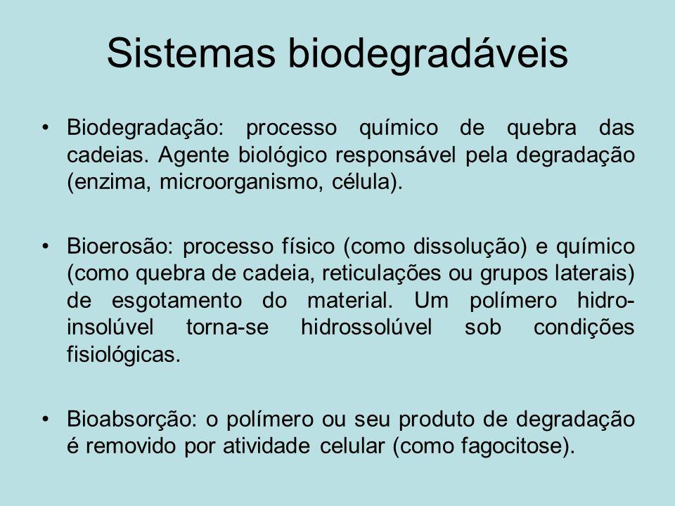 Sistemas biodegradáveis