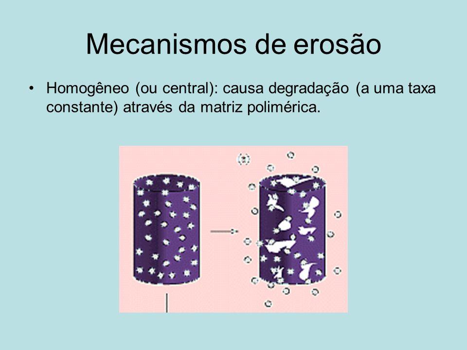 Mecanismos de erosão Homogêneo (ou central): causa degradação (a uma taxa constante) através da matriz polimérica.