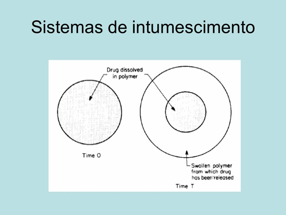 Sistemas de intumescimento