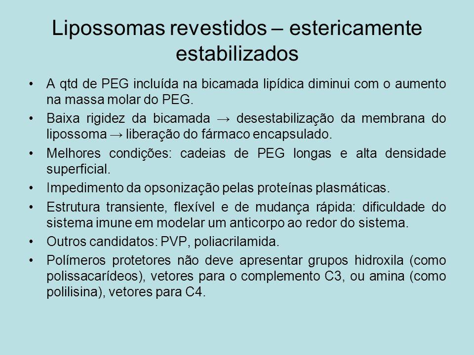 Lipossomas revestidos – estericamente estabilizados