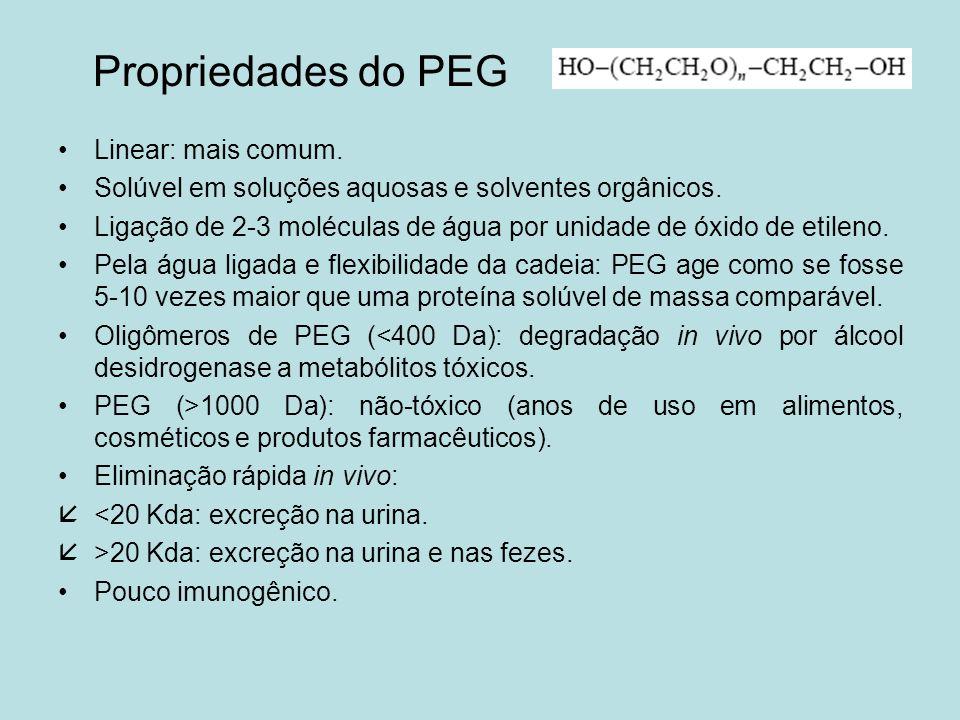 Propriedades do PEG Linear: mais comum.