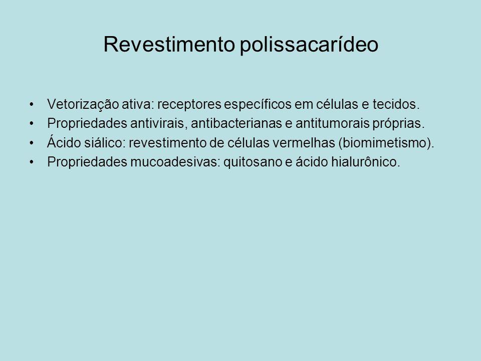 Revestimento polissacarídeo