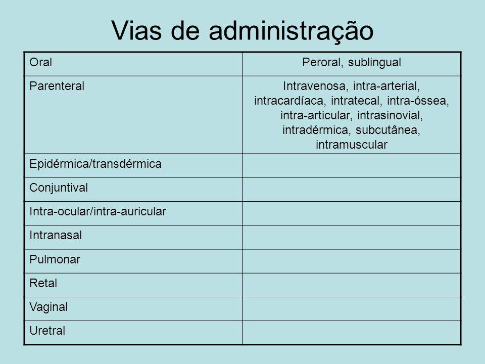Vias de administração Oral Peroral, sublingual Parenteral