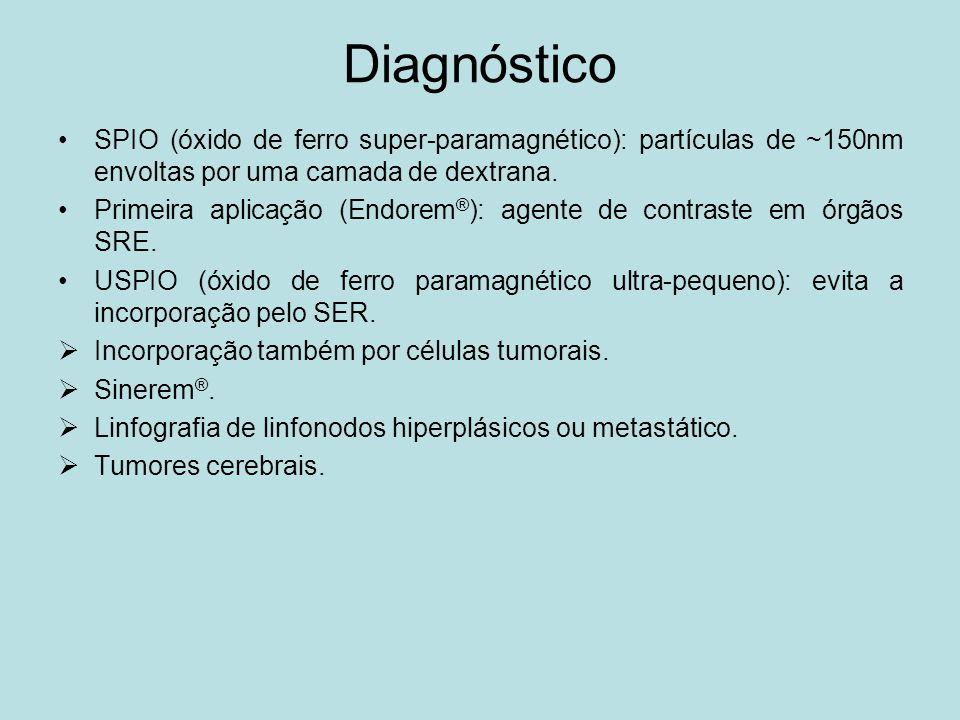 Diagnóstico SPIO (óxido de ferro super-paramagnético): partículas de ~150nm envoltas por uma camada de dextrana.