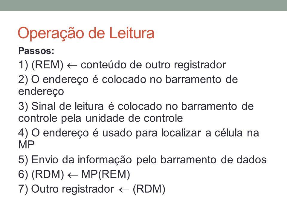Operação de Leitura 1) (REM)  conteúdo de outro registrador