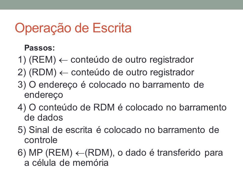 Operação de Escrita 1) (REM)  conteúdo de outro registrador