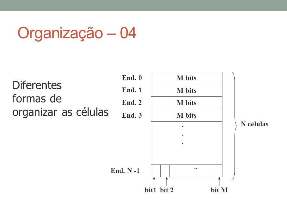 Organização – 04 Diferentes formas de organizar as células M bits .. .