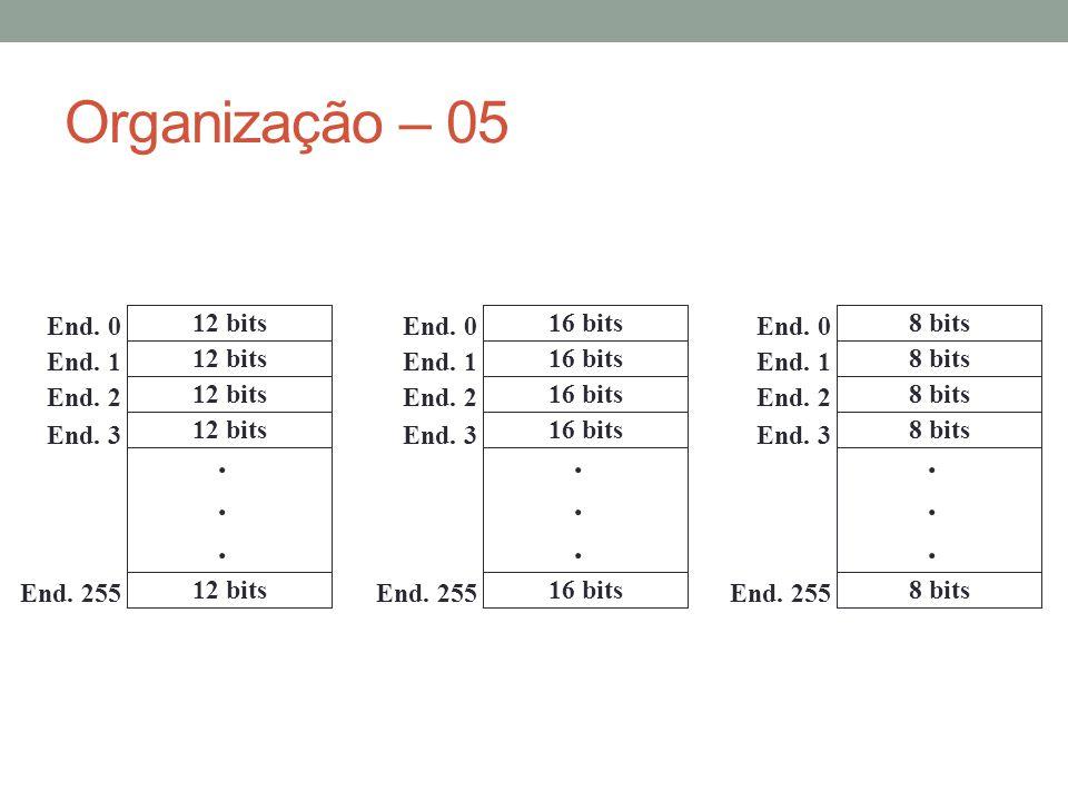 Organização – 05 . 12 bits End. 0 End. 1 End. 2 End. 3 End. 255