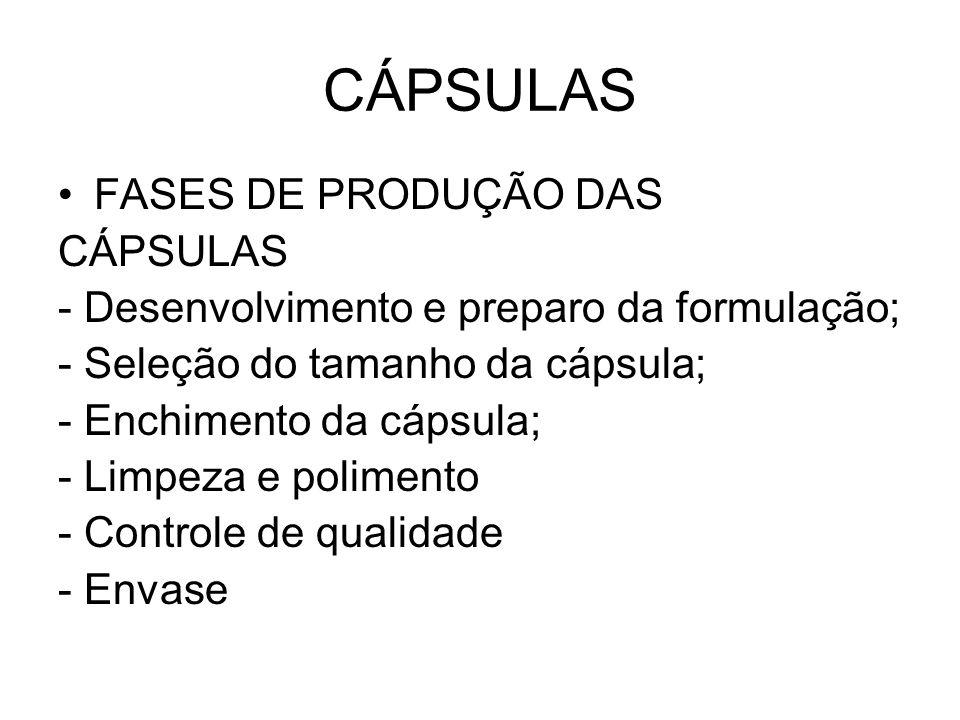 CÁPSULAS FASES DE PRODUÇÃO DAS CÁPSULAS