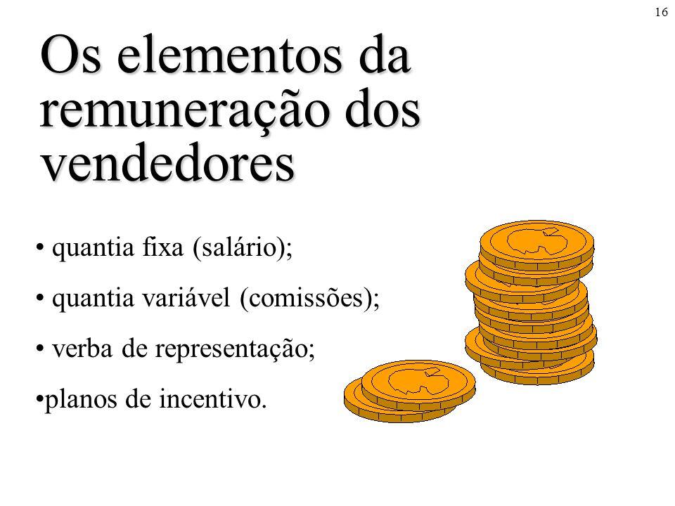 Os elementos da remuneração dos vendedores quantia fixa (salário);