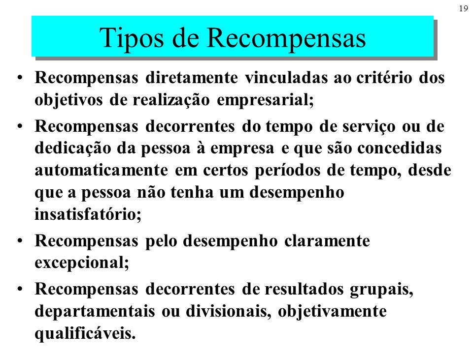 Tipos de Recompensas Recompensas diretamente vinculadas ao critério dos objetivos de realização empresarial;