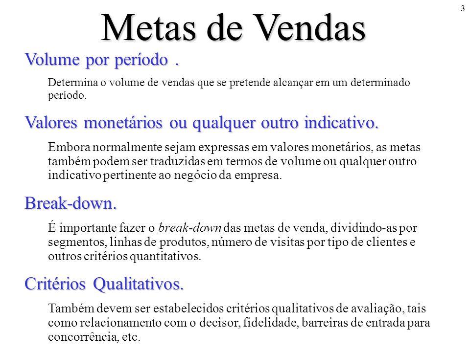 Metas de Vendas Volume por período .