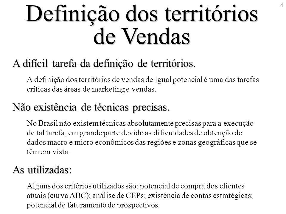Definição dos territórios