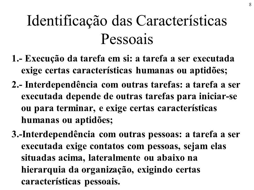 Identificação das Características Pessoais