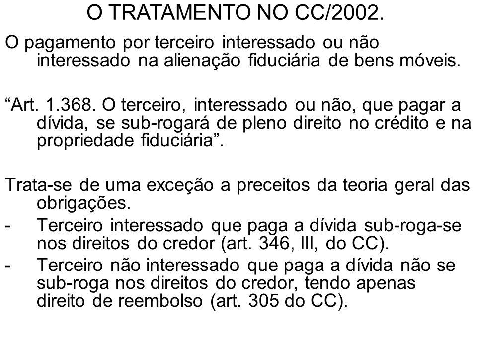 O TRATAMENTO NO CC/2002. O pagamento por terceiro interessado ou não interessado na alienação fiduciária de bens móveis.