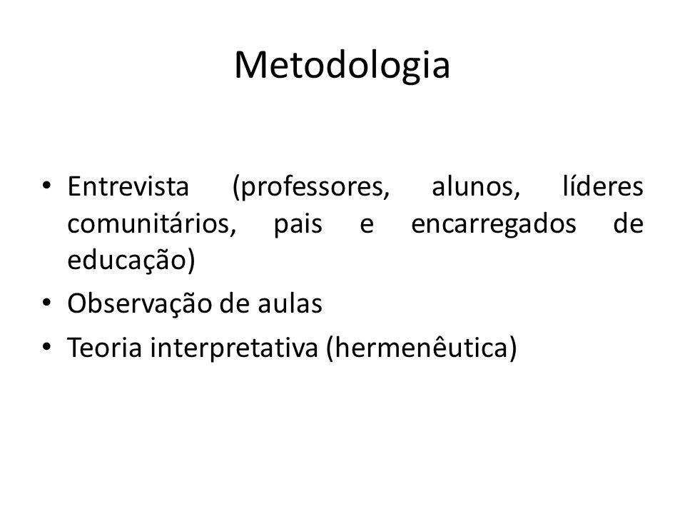 Metodologia Entrevista (professores, alunos, líderes comunitários, pais e encarregados de educação)