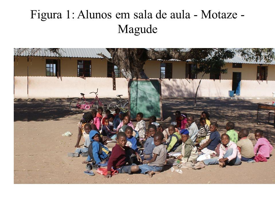 Figura 1: Alunos em sala de aula - Motaze - Magude