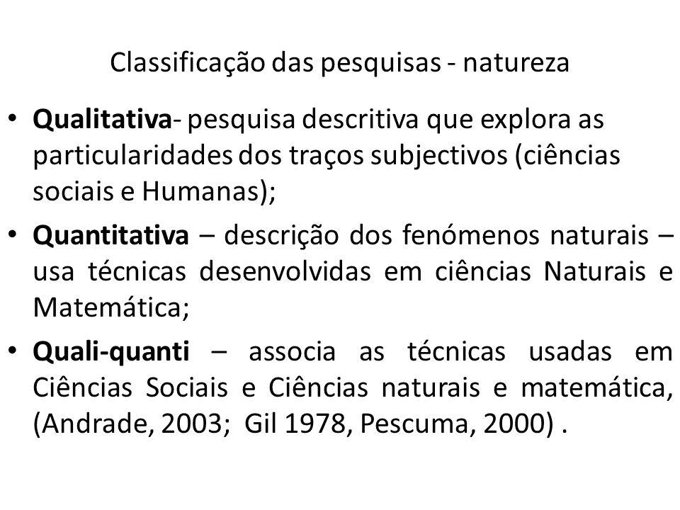 Classificação das pesquisas - natureza