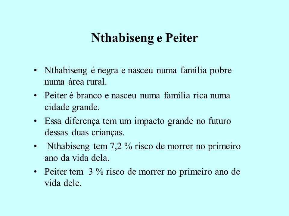 Nthabiseng e Peiter Nthabiseng é negra e nasceu numa família pobre numa área rural. Peiter é branco e nasceu numa família rica numa cidade grande.
