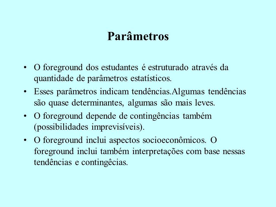 Parâmetros O foreground dos estudantes é estruturado através da quantidade de parâmetros estatísticos.