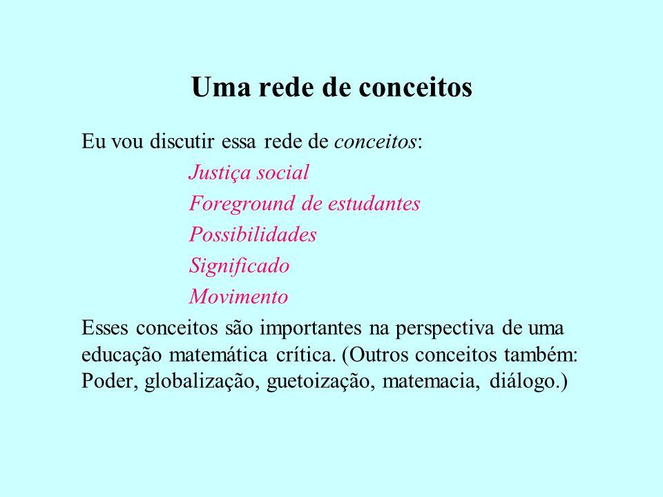 Uma rede de conceitos Eu vou discutir essa rede de conceitos: