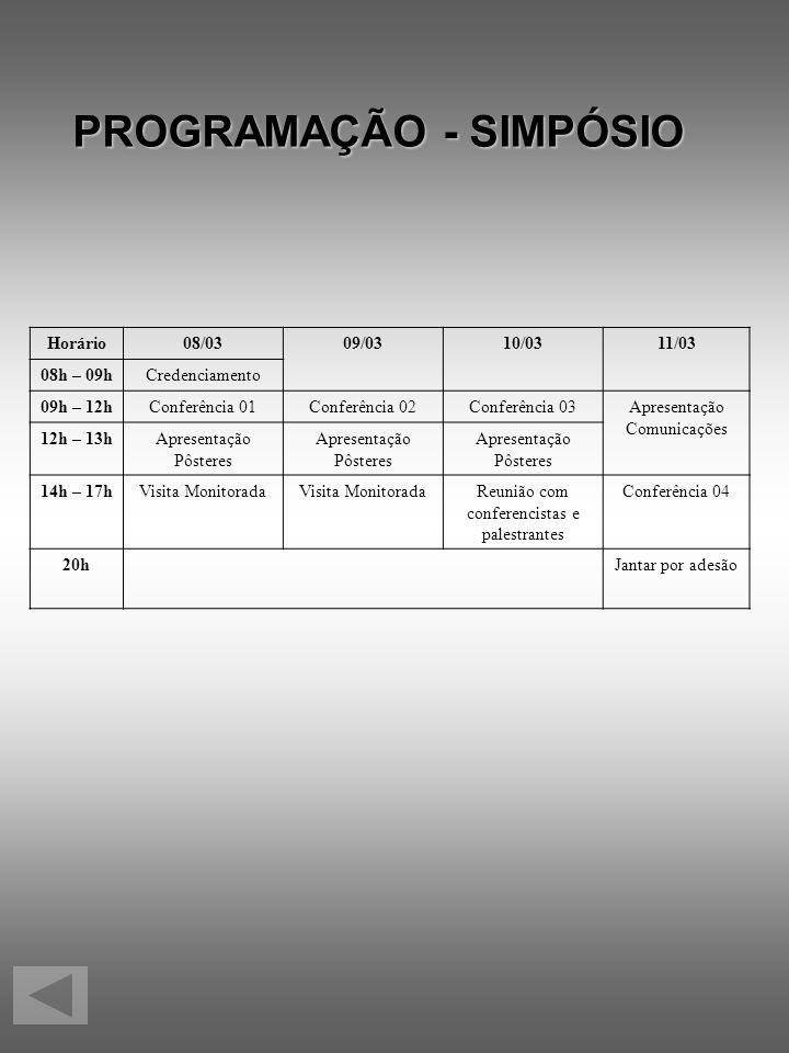 PROGRAMAÇÃO - SIMPÓSIO