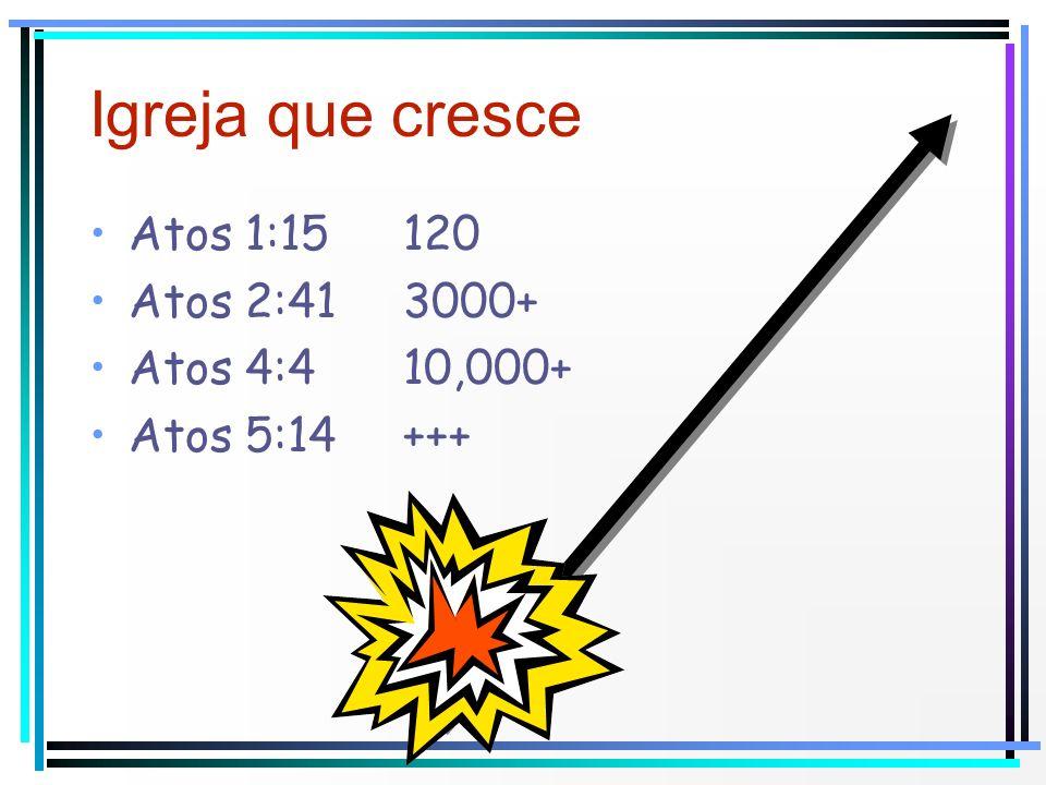 Igreja que cresce Atos 1:15 120 Atos 2:41 3000+ Atos 4:4 10,000+