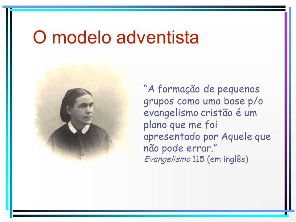 O modelo adventista