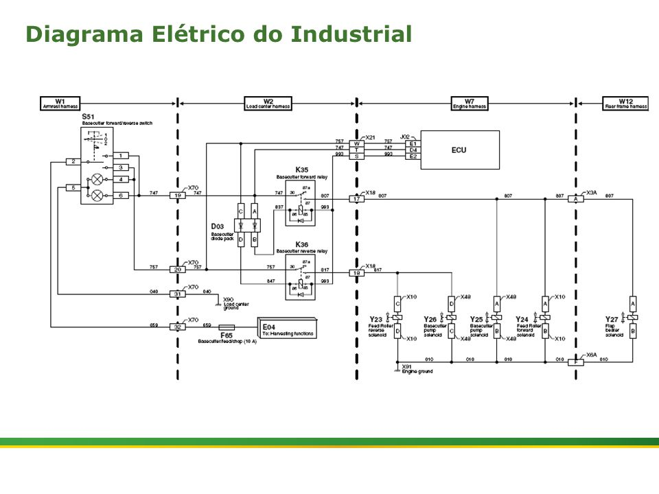 Diagrama Elétrico do Industrial