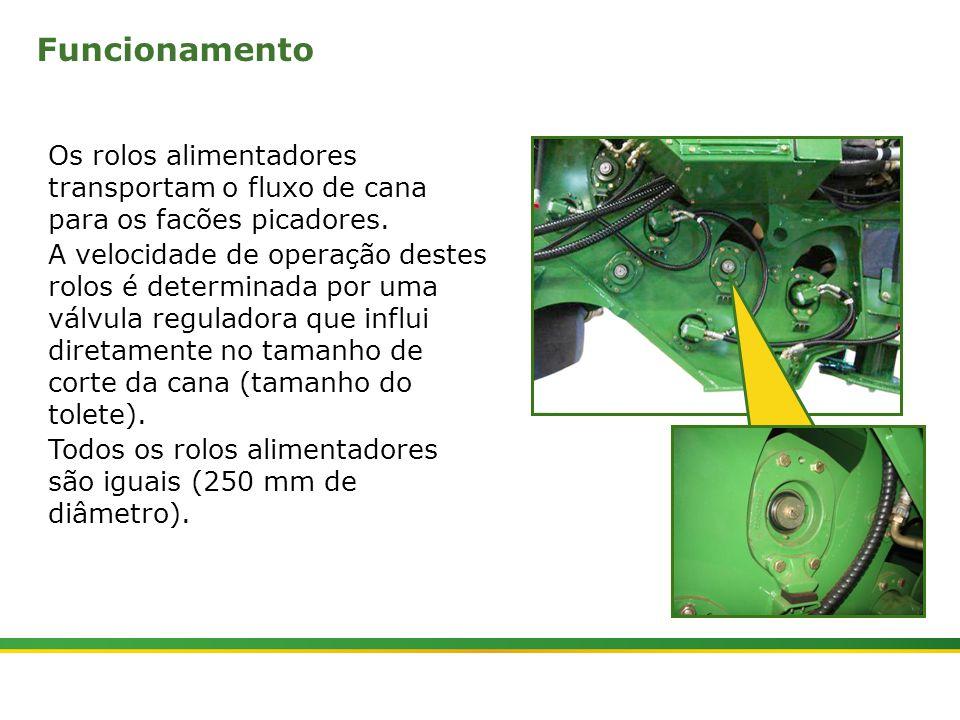 Funcionamento Os rolos alimentadores transportam o fluxo de cana para os facões picadores.