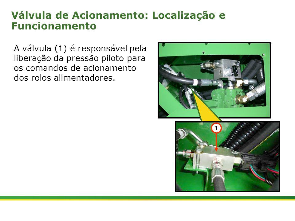 Válvula de Acionamento: Localização e Funcionamento