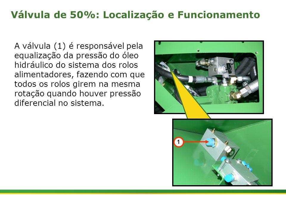 Válvula de 50%: Localização e Funcionamento