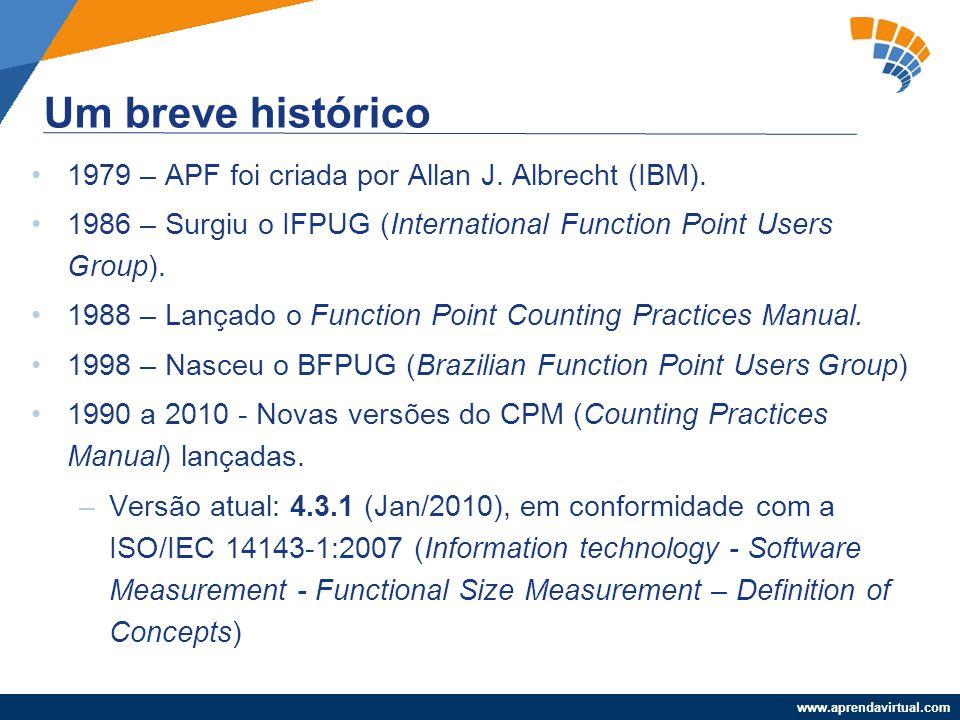 Um breve histórico 1979 – APF foi criada por Allan J. Albrecht (IBM).