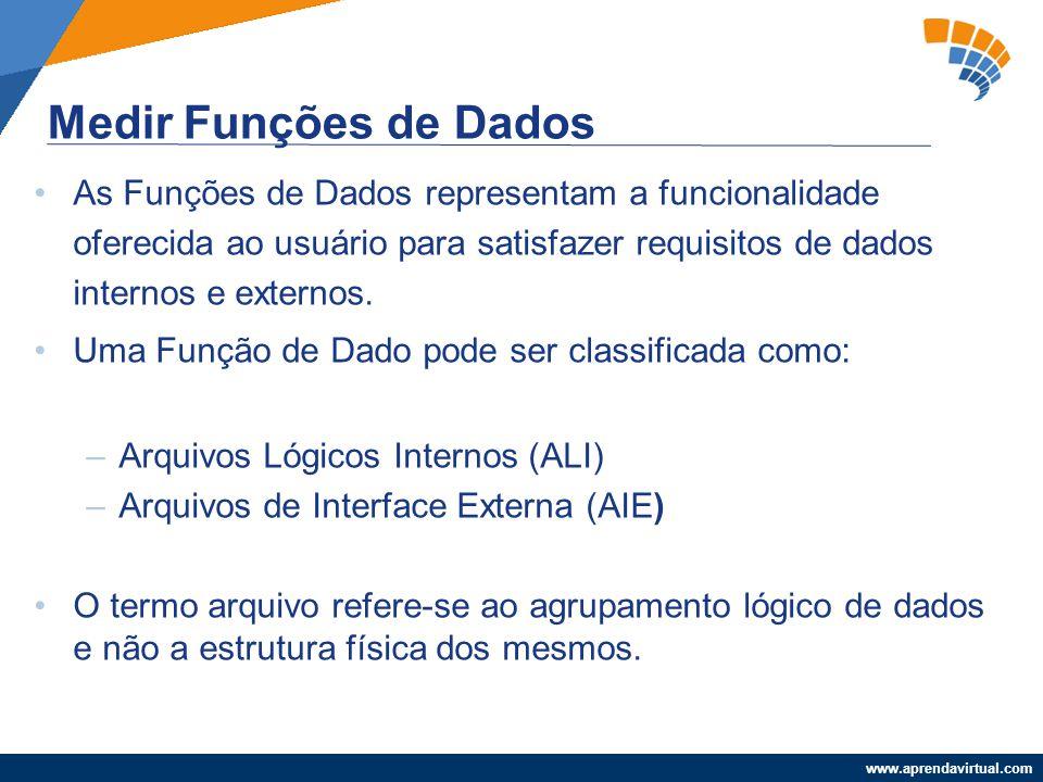 Medir Funções de Dados As Funções de Dados representam a funcionalidade oferecida ao usuário para satisfazer requisitos de dados internos e externos.
