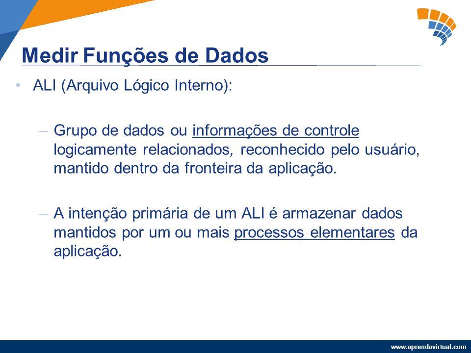 Medir Funções de Dados ALI (Arquivo Lógico Interno):