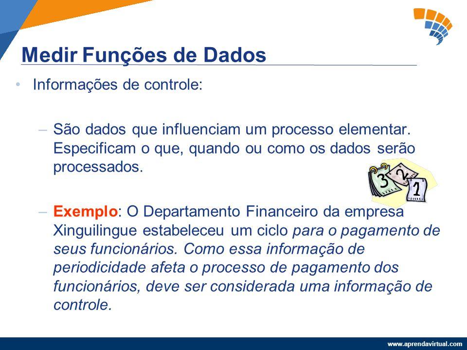Medir Funções de Dados Informações de controle: