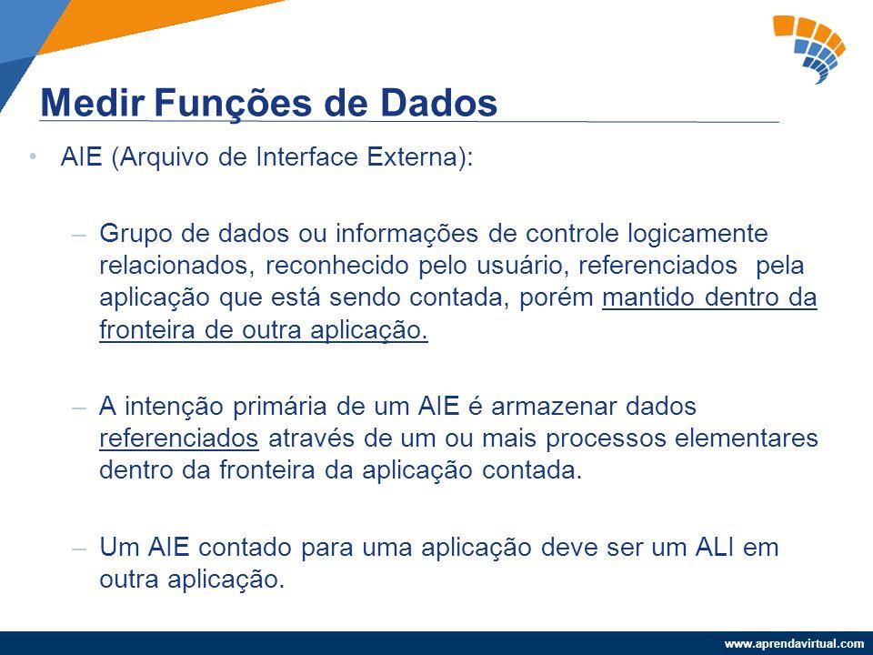 Medir Funções de Dados AIE (Arquivo de Interface Externa):