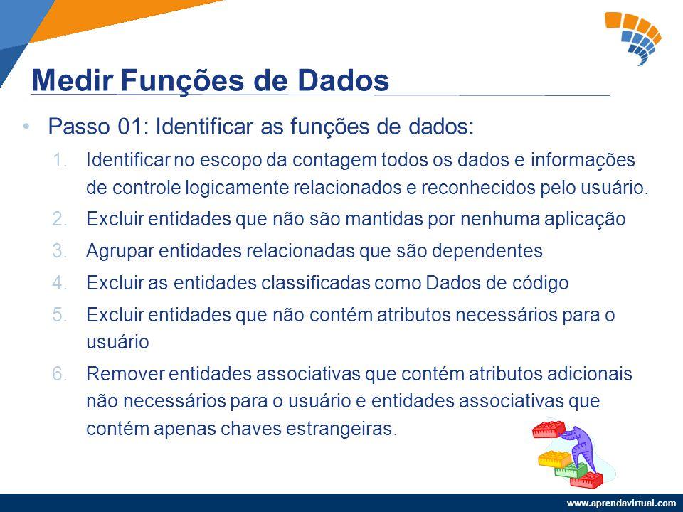 Medir Funções de Dados Passo 01: Identificar as funções de dados:
