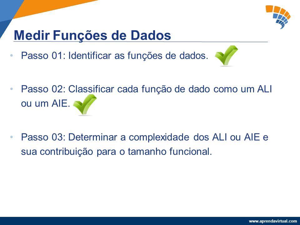Medir Funções de Dados Passo 01: Identificar as funções de dados.