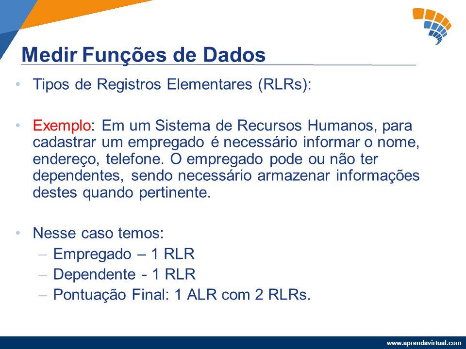 Medir Funções de Dados Tipos de Registros Elementares (RLRs):
