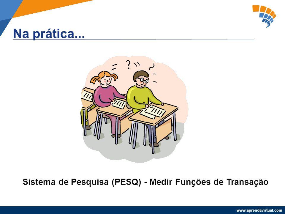 Na prática... Sistema de Pesquisa (PESQ) - Medir Funções de Transação