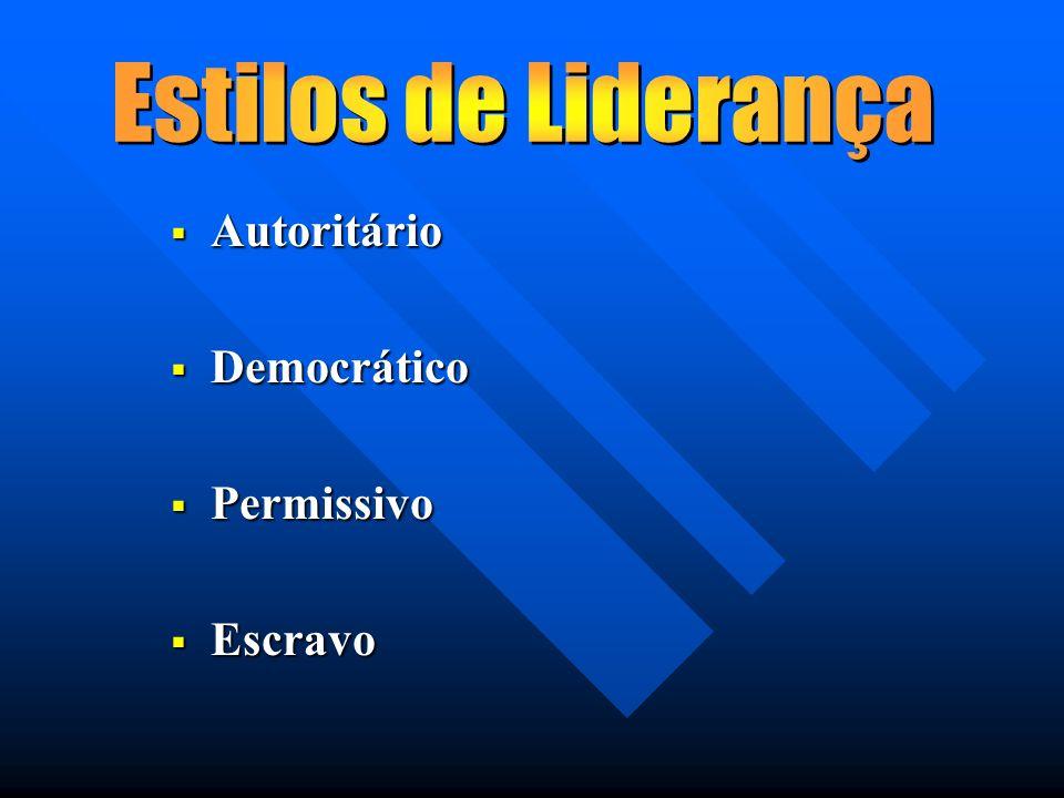 Autoritário Democrático Permissivo Escravo