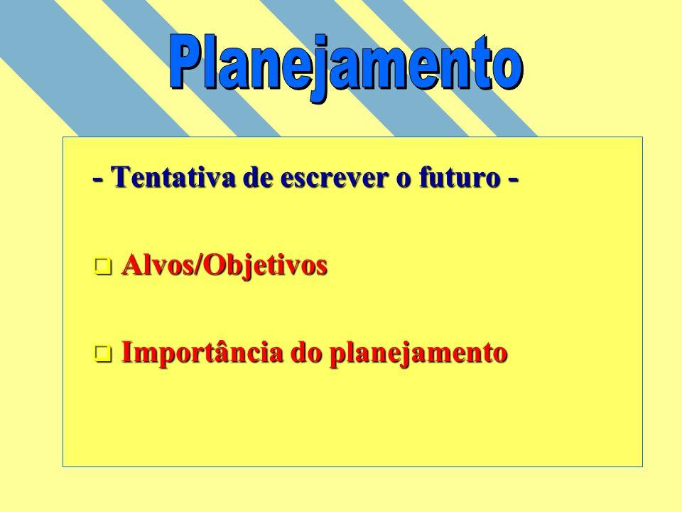 Planejamento - Tentativa de escrever o futuro - Alvos/Objetivos