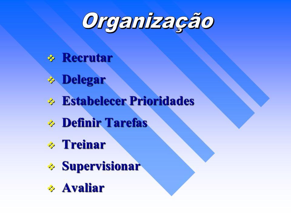Organização Recrutar Delegar Estabelecer Prioridades Definir Tarefas