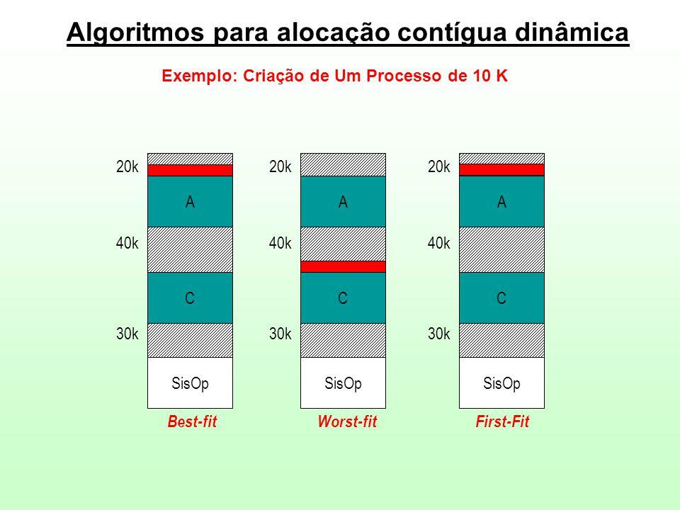 Algoritmos para alocação contígua dinâmica