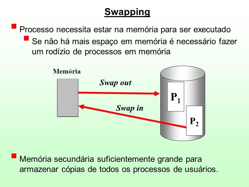 P1 Swapping P2 Processo necessita estar na memória para ser executado